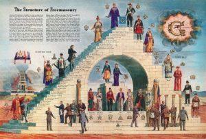 Интегральная астрология
